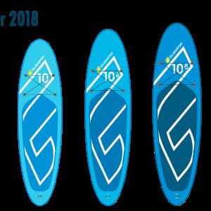 SUP GLADIATOR MSL 2018